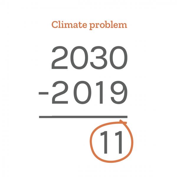 Tiny Trash Can climate problem